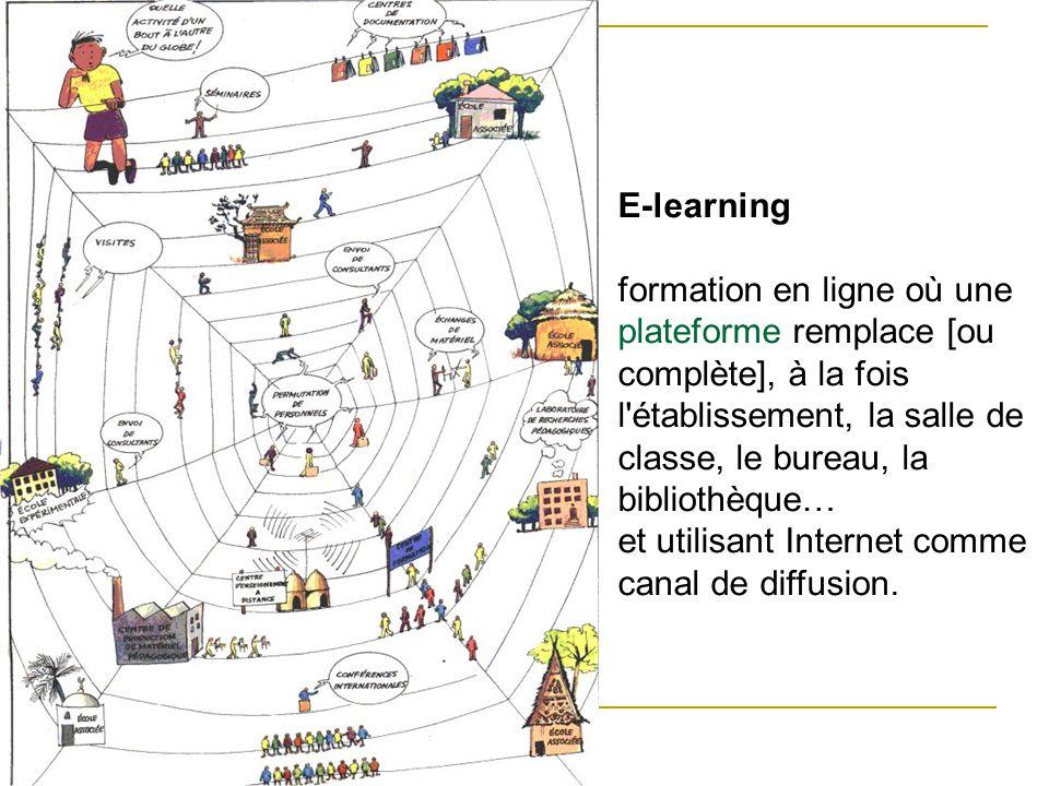 E-learning formation en ligne où une plateforme remplace [ou complète], à la fois l établissement, la salle de classe, le bureau, la bibliothèque…